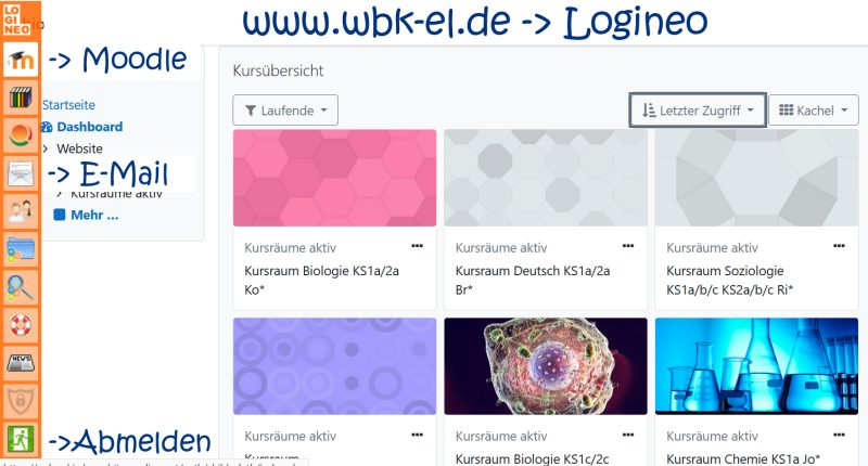 Screenshot des Moodle-Dashboards